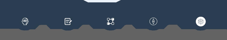 amazon-service-process